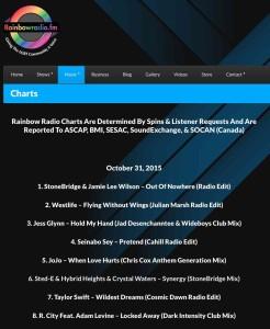 Jamie Lee Wilson, Rainbow Radio FM #1, Out Of Nowhere